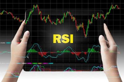 """""""RSI"""" je tehnička analiza koja se fokusira na prekomjernu kupnju i preprodaju"""