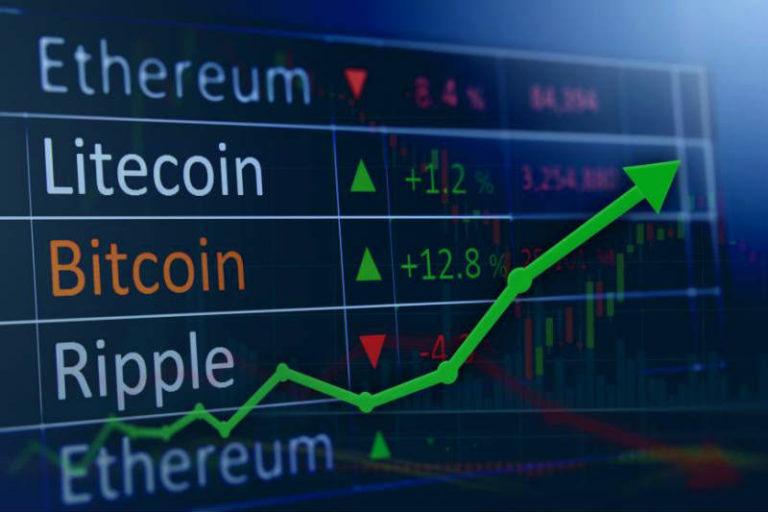 Cryptocurrency - Cryptocurrency Presyo | Pinakamataas na Tumaas - Soaring - Presyo Pagtaas rate | Pinakamababang Down-tumalon Rate | Market Cap - Volyum - Kalakalan Volume Real-Time Ranggo